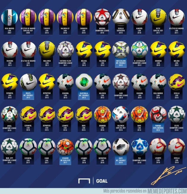 1065453 - Los 50 HAT-TRICK de Leo Messi resumidos en una imagen con cada balón
