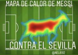 Enlace a El mapa de calor de Messi