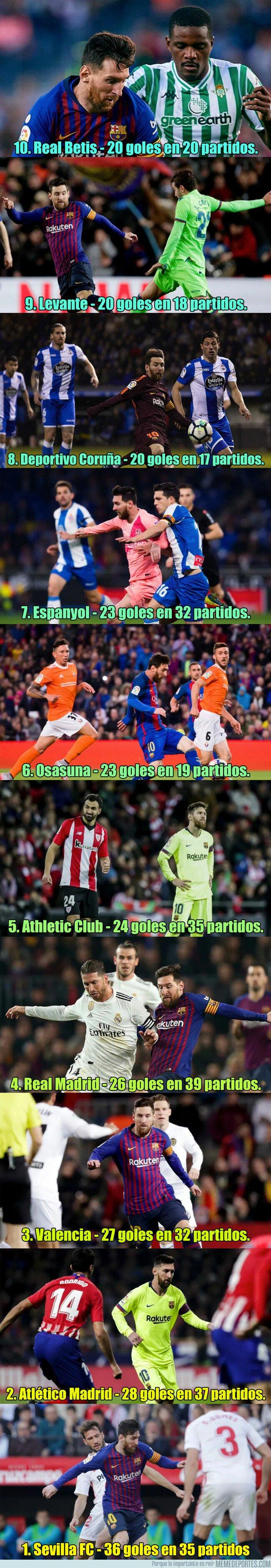 1065693 - Los 10 equipos a los que Messi les ha metido más goles en su carrera