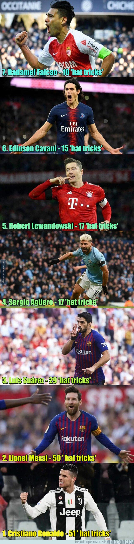 1065755 - Los futbolistas en activo con más 'hat tricks' en su carrera y ojito que Messi no es el número 1