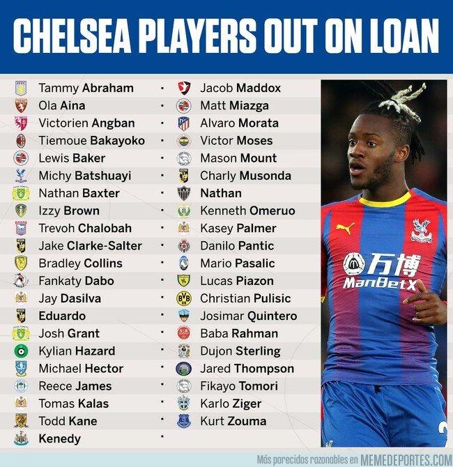 1065839 - La cantidad de jugadores que tiene en cesión el Chelsea