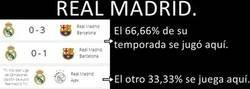 Enlace a El Madrid atravesando la zona crítica de la temporada