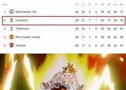 Enlace a Aficionados del Liverpool ahora mismo