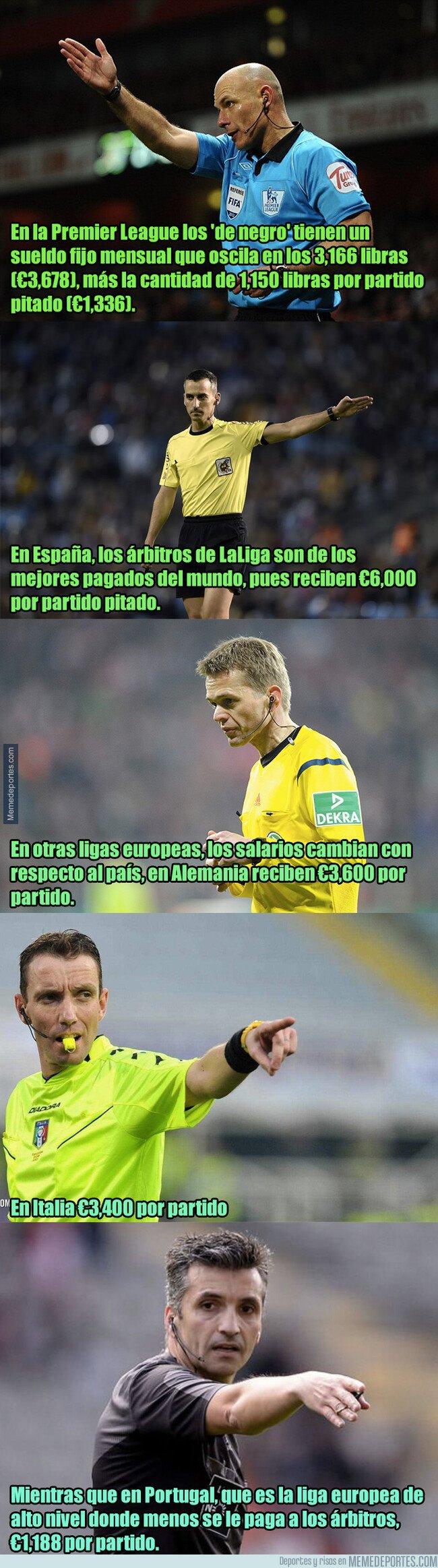 1067280 - ¿Cuánto gana un árbitro en las principales ligas del mundo?