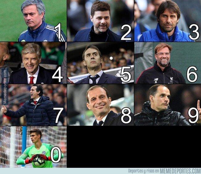 1067445 - El último dígito de tu número de teléfono será el próximo entrenador del Real Madrid
