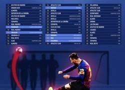 Enlace a Todos los goles de Messi de falta directa, por @goalenespanol