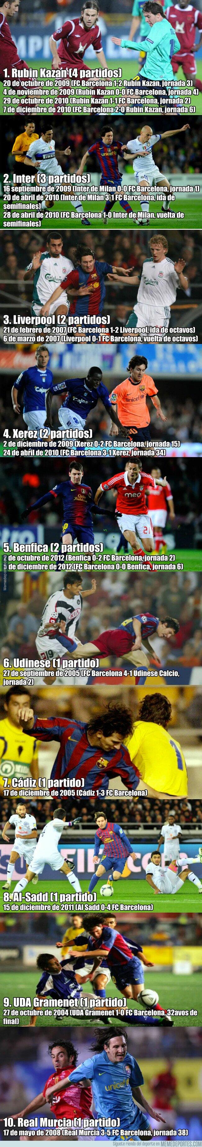 1068845 - Los 10 equipos a los que Messi no ha podido marcar en su vida
