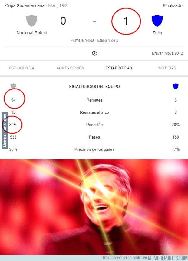 1069020 - Un partido de copa sudamericana dejó estos resultados