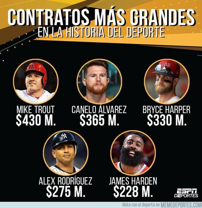 1069034 - Cuando creímos que los contratos de los deportistas no podían ser más desorbitados...