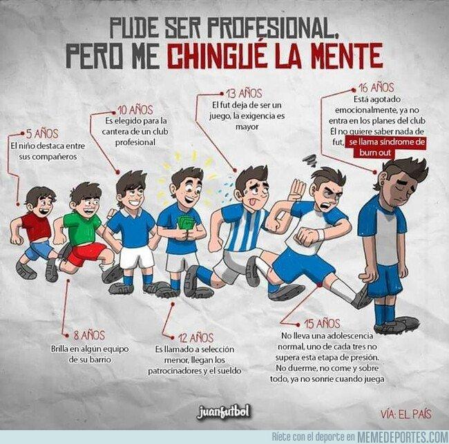 1069309 - El mundo de las categorías inferiores del fútbol