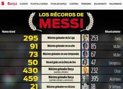 Enlace a Messi vs Venezuela versión Dragon Ball Z