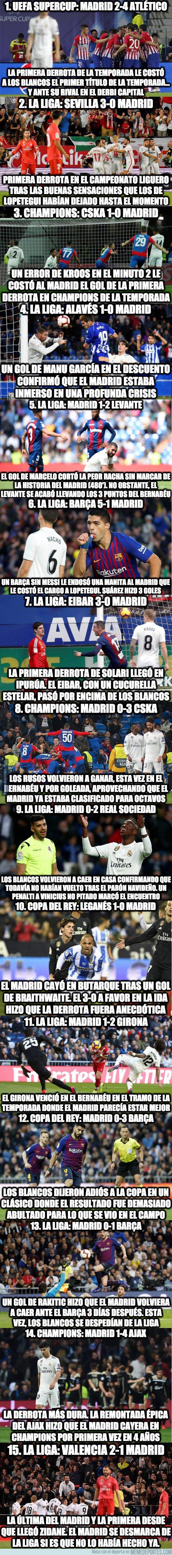 1070387 - Las 15 derrotas que ya acumula el Madrid esta temporada