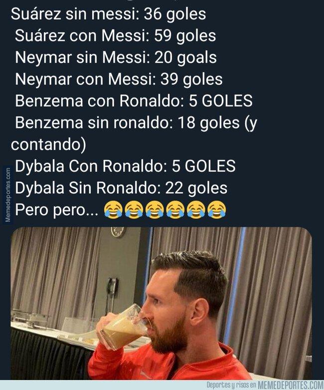 1072141 - Los números de Messi y compañía vs Cristiano y compañía