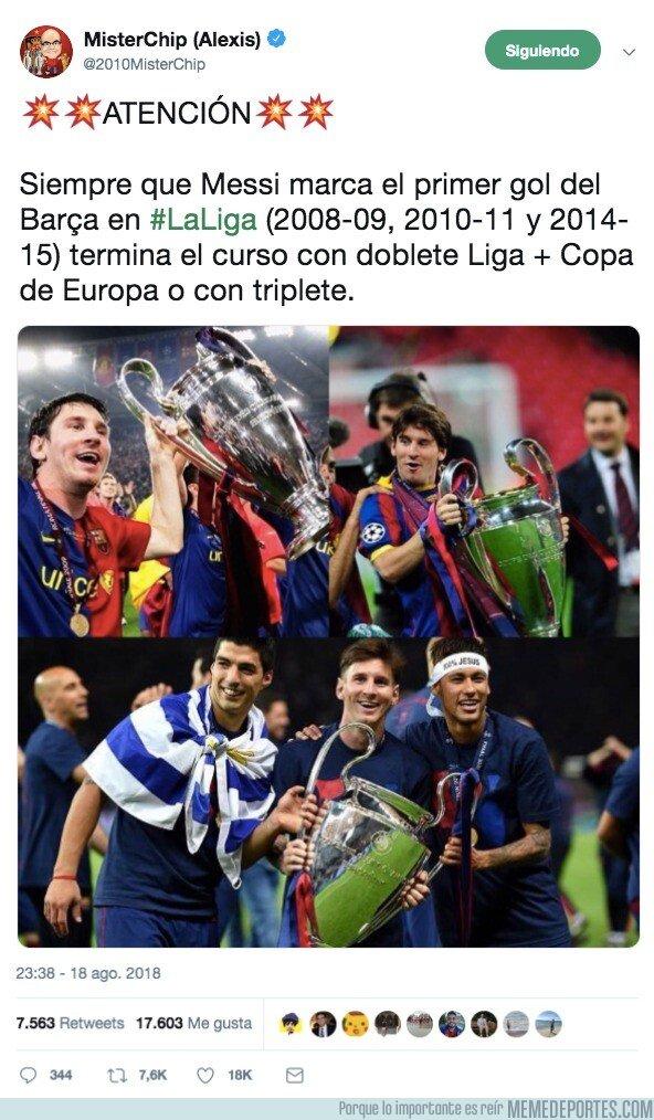 1072170 - Según los datos de MrChip, el Barça ganará la Champions este año