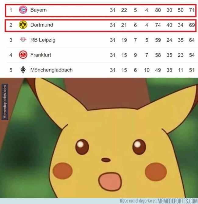 1072886 - Cuando creías que la Bayernliga estaba resuelta, pero...