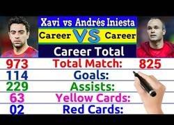 Enlace a ¿Quién fue mejor, Xavi o Iniesta?