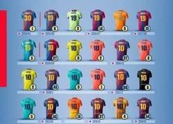 Enlace a Todas las camisetas con las que Messi ha marcado sus 600 goles en el Barça