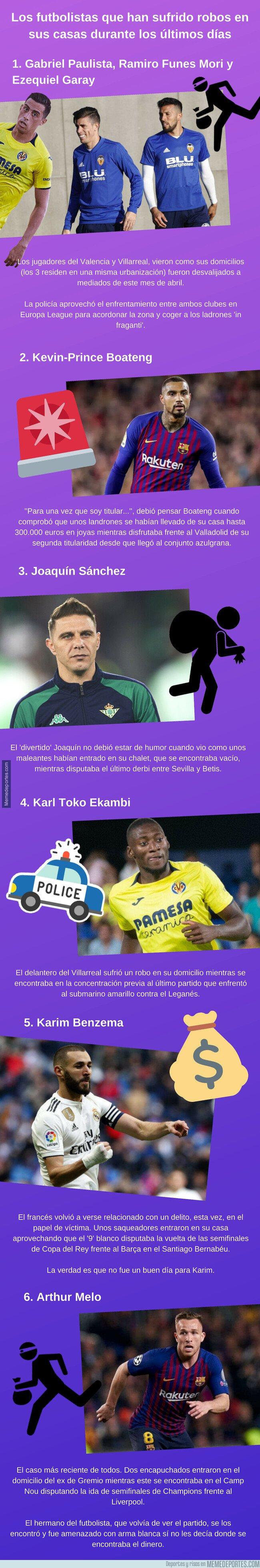 1073436 - Los futbolistas que han sufrido robos en sus casas en los últimos días