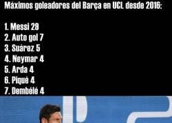 Enlace a Este dato demoledor no exalta a Messi, hunde a todo el equipo.