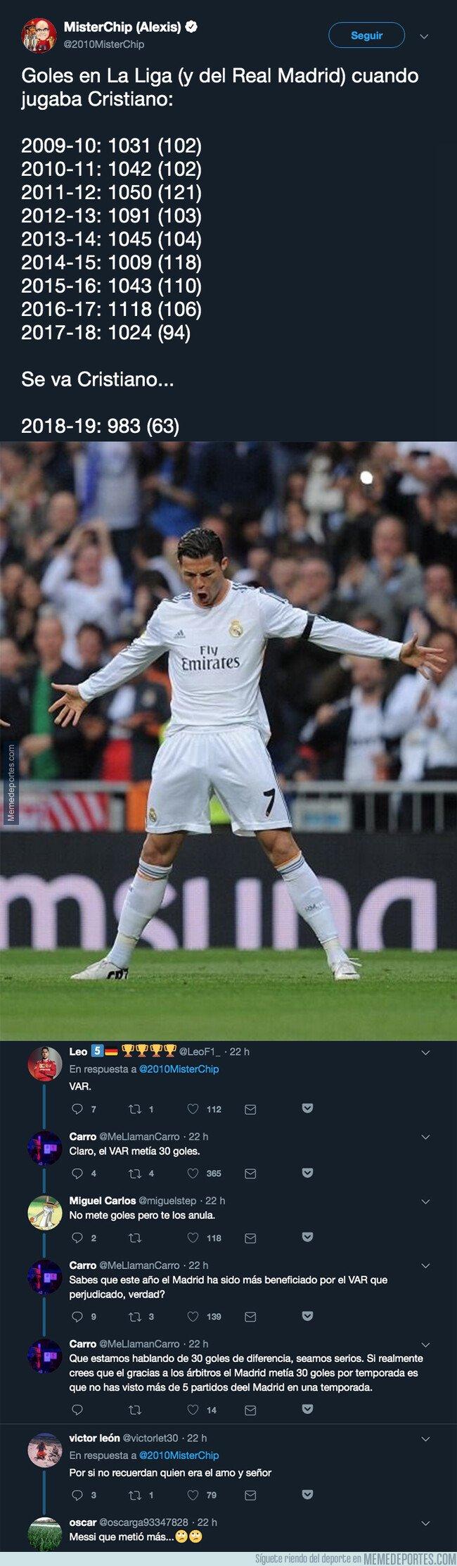 1075657 - El dato goleador del Real Madrid esta temporada que deja bien claro cual es el problema del equipo