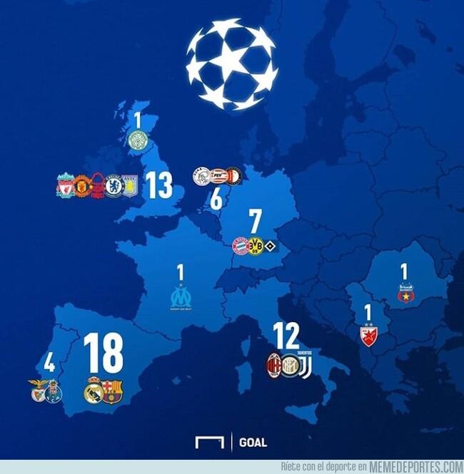 1076852 - Así queda el reparto de Copas de Europa por países, por @goalenespanol