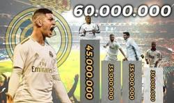 Enlace a Jovic, el delantero centro más caro de la historia del Madrid