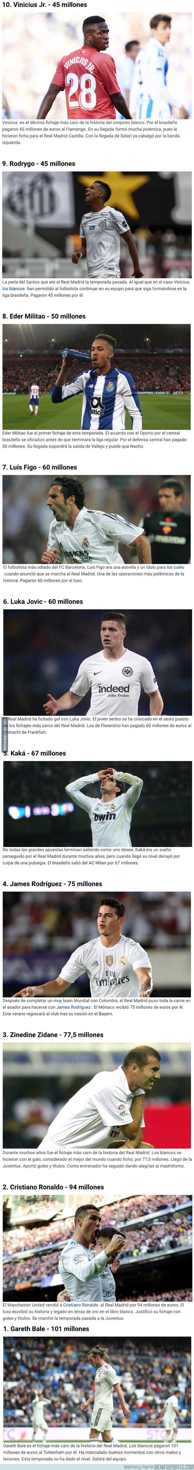 1077285 - La lista de los 10 fichajes más caros de la historia del Real Madrid que podría ser diferente en pocas horas