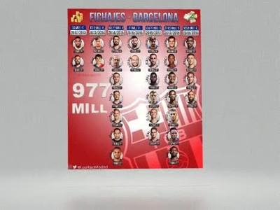 1077803 - Comparativa de fichajes de los 3 grandes de España