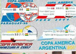 Enlace a Últimos resultados de Bolivia en partidos inaugurales contra organizadores