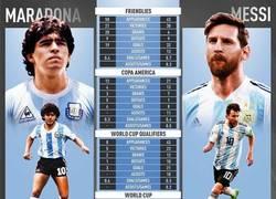 Enlace a Maradona vs Messi con la Albiceleste