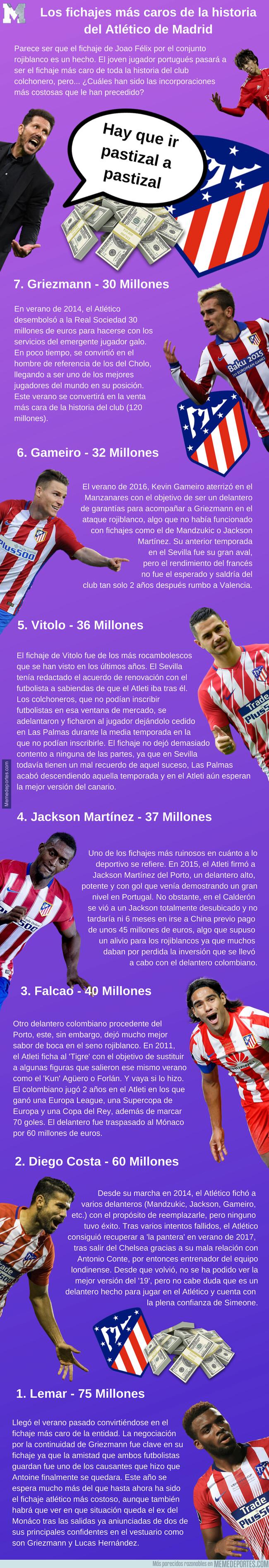 1078688 - Los fichajes más caros de la historia del Atlético de Madrid