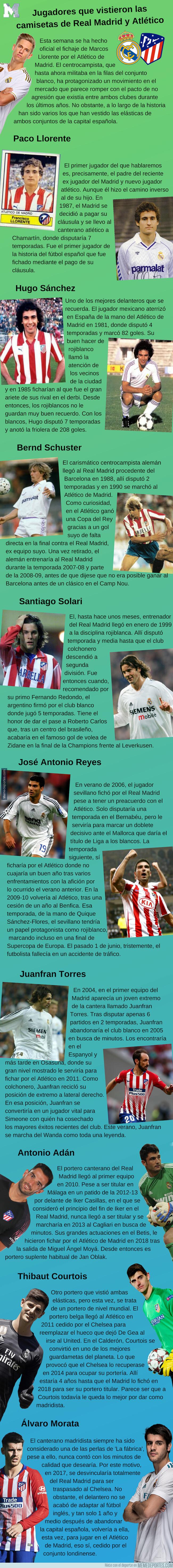 1078808 - Algunos jugadores que vistieron las camisetas de Real Madrid y Atlético