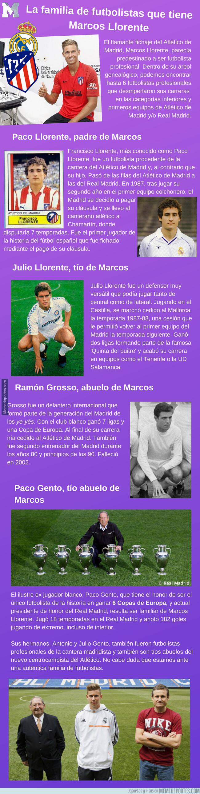 1078903 - La familia de futbolista de Marcos Llorente