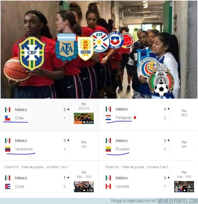 1079115 - México después del mundial