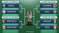 Enlace a Así han quedado los cuartos de final de la Copa América. Haz tu pronóstico de la final