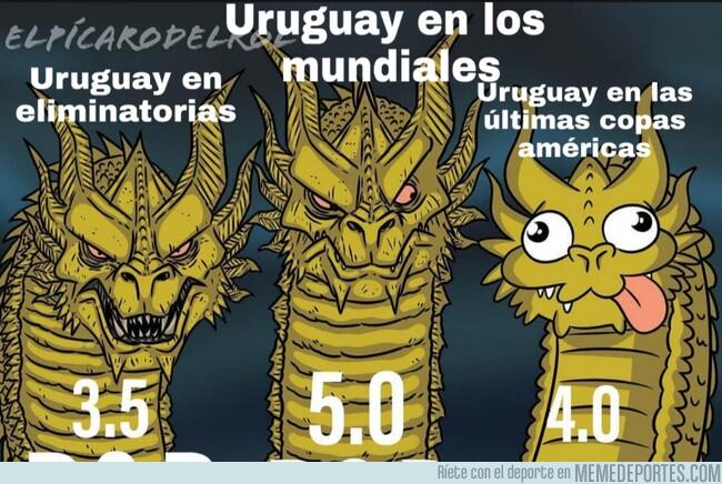1079651 - Uruguay...