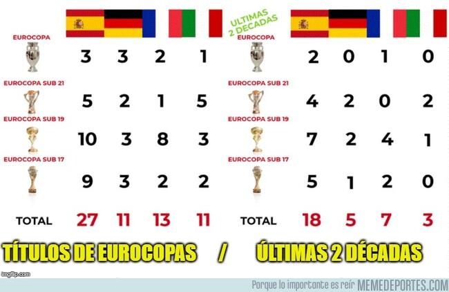 1079744 - Tremendo lo de España en Europa estas 2 últimas décadas
