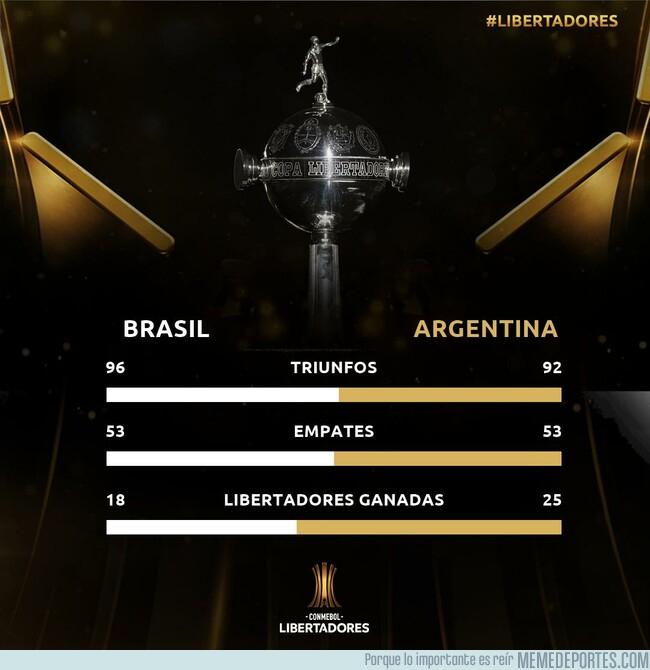 1079811 - Así está el Argentina-Brasil de equipos en la libertadores. ¿qué pasará con la selección?