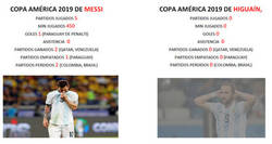 Enlace a Con Higuaín es imposible que Argentina gane algo