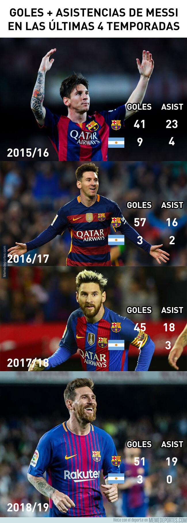 1080008 - La brutal cifra goleadora de Messi con Barça y Argentina en los últimos cuatro años
