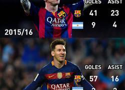 Enlace a La brutal cifra goleadora de Messi con Barça y Argentina en los últimos cuatro años
