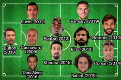 Enlace a El 11 de jugadores que le salieron gratis a la Juventus