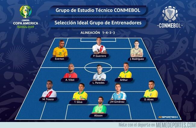 1080687 - El equipo ideal de la Copa América