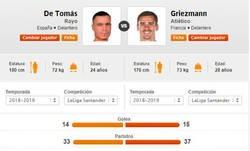 Enlace a RDT con 4 partidos menos, cuatro años menos, y solo 1 gol menos era 180 millones más Barato que Griezmann