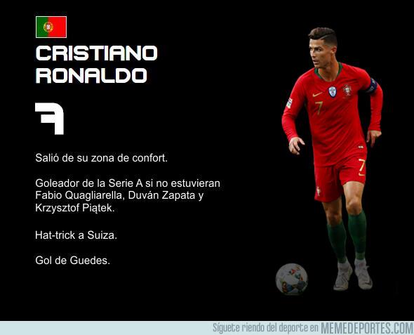 1082574 - La FIFA embutiendo a Cristiano entre los nominados