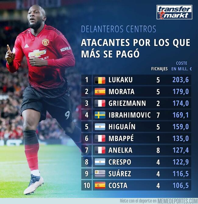 1083082 - Morata se cuela en la lista de jugadores que más dinero han movido en el mundo del fútbol