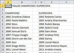 Enlace a MVP en finales de Champions y SuperCopa europea