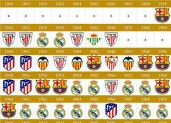 Enlace a Campeones de Liga Española a través de las décadas, ¿cómo será la próxima?