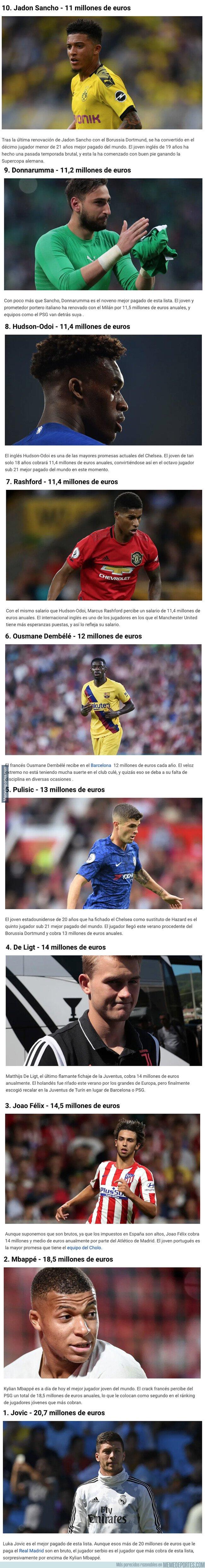 1083997 - Este es el salario de los 10 jugadores jóvenes mejor pagados del mundo