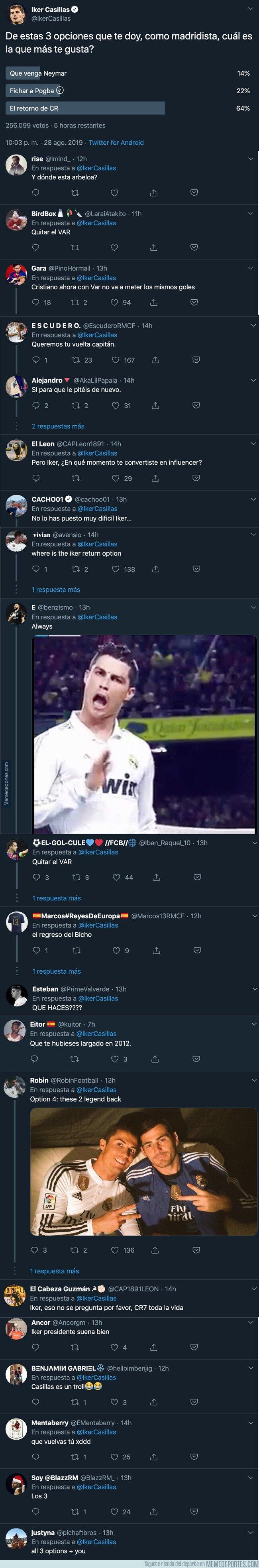 1084450 - Iker Casillas hace una pregunta en Twitter con 3 respuestas y el madridismo responde de forma unánime